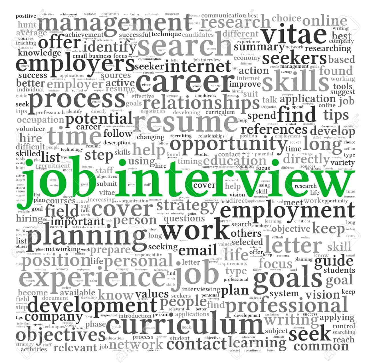 tips to improve your interview skills fire recruitment us mock interview service